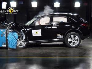 Pruebas EuroNCAP 2009
