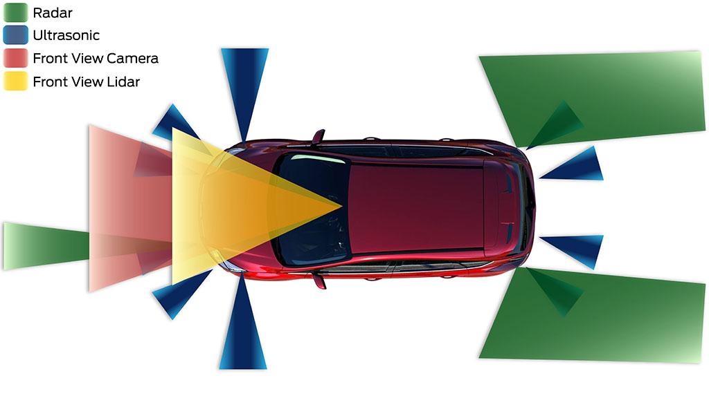 Sensores del Ford Focus 2011