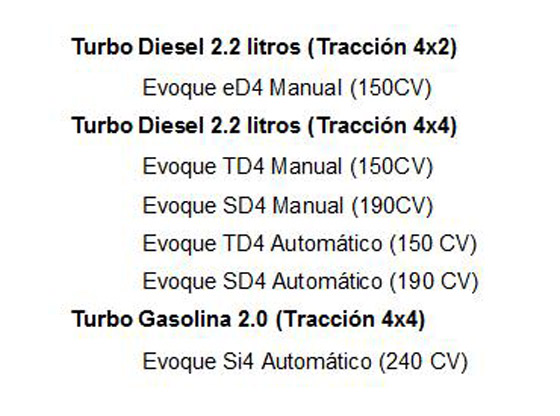Tabla de motores Range Rover Evoque