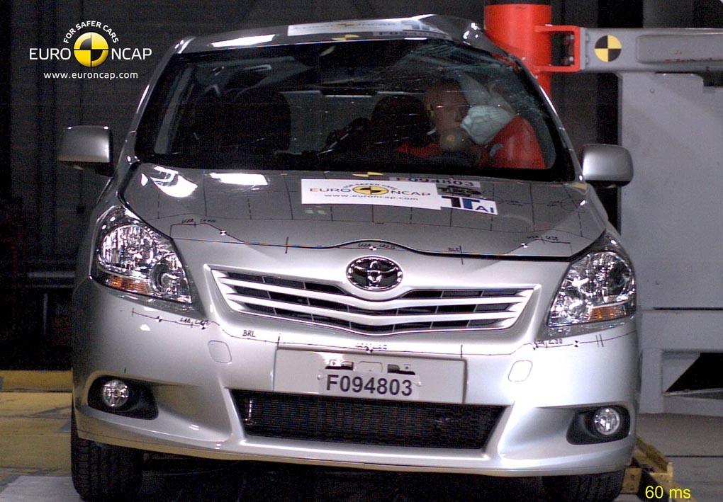 Crash Test Toyota EuroNcap